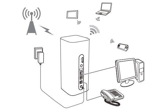 Huawei LTE CPE B618 WiFi Router User Manual