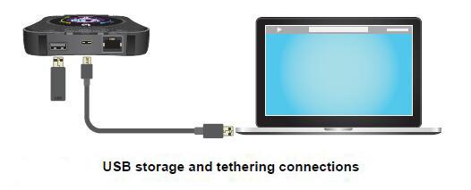 Netgear Netgear M1 Share Media and Storage Guide