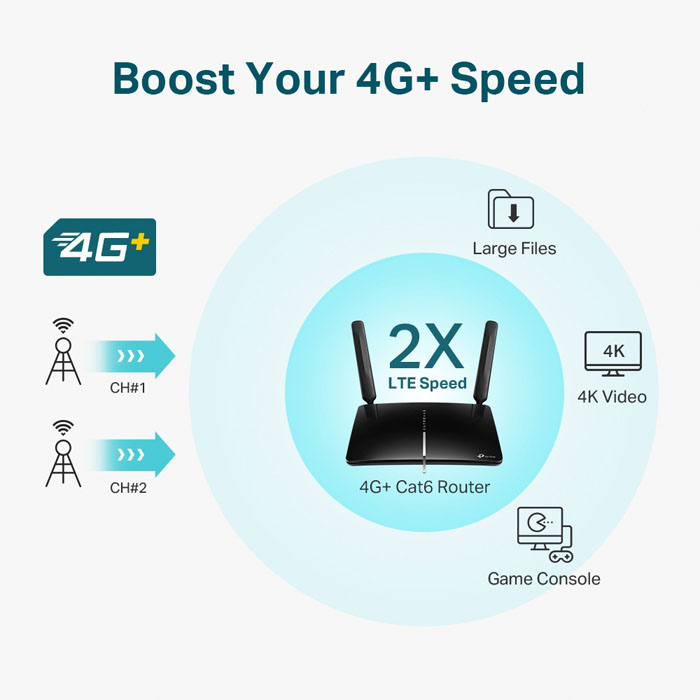 TP-Link 4G LTE WiFi Router Archives – 4G LTE Mall