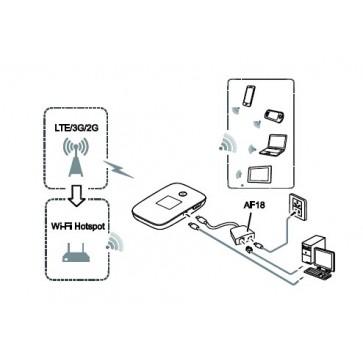 Huawei AF18 Ethernet Adapter