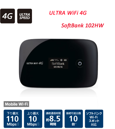 Softbank ULTRA WiFi 4G 102HW