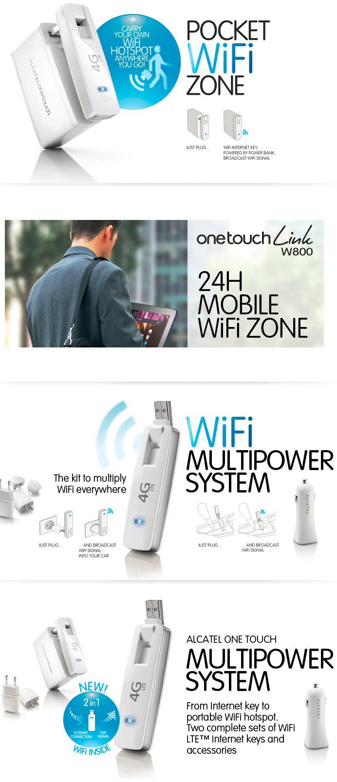 Alcatel One Touch W800 4G LTE WiFi router