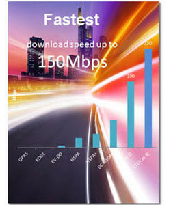 HUAWEI Ascend P2 LTE Cat4 Speed up to 150Mbps