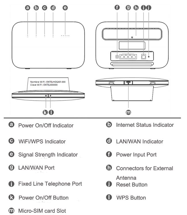 Huawei B612 LTE CPE