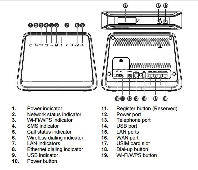 huawei B890 features