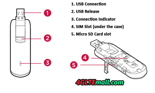 HUAWEI E3276 SIM and SD slot Parts Jual Modem Huawei E3276 4G LTE 150Mbps