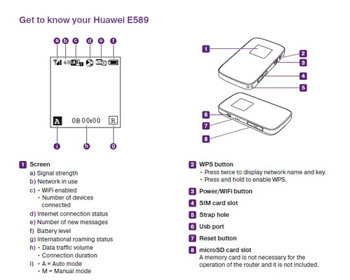 GET TO KNOW HUAWEI E589