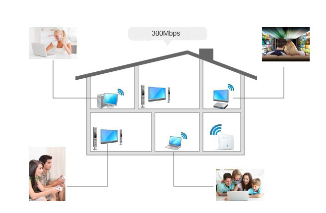 HUAWEI WS325 Applications at home and office