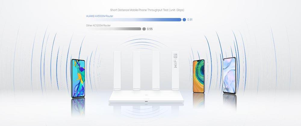 Huawei WiFi AX3 (Duad-core)