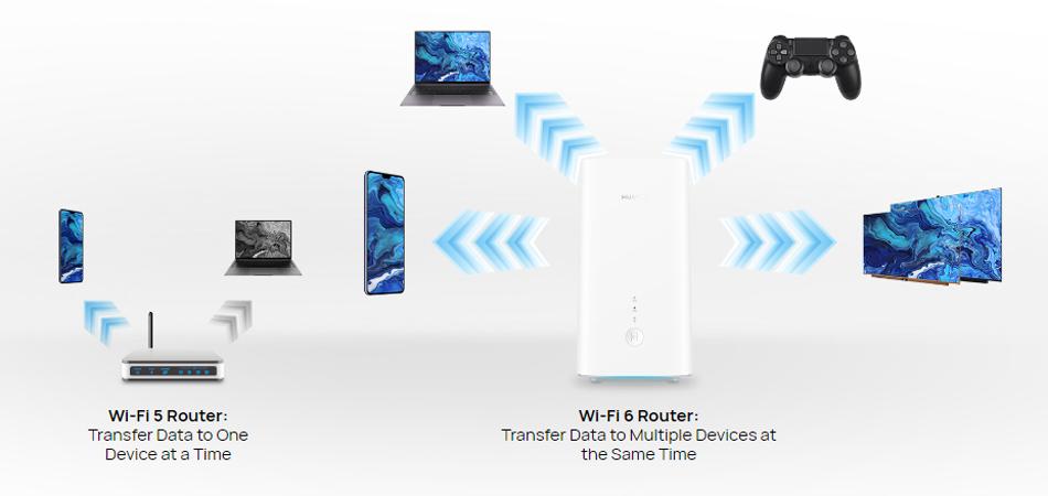 Huawei 5G CPE PRO 2 H122-373