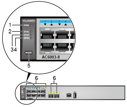 Huawei AC6003-8-8AP indicators