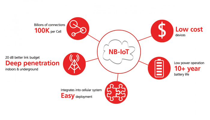 LTE Cat NB-IoT advantages