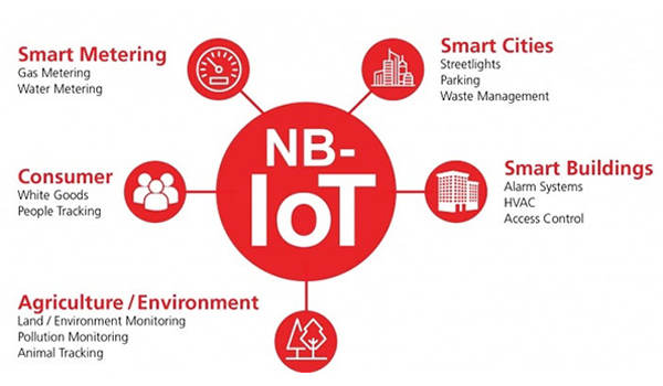 LTE Cat NB-IoT Applications