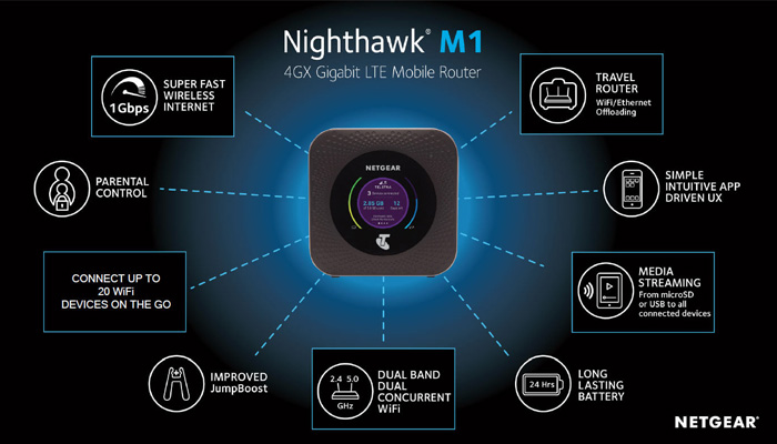 Netgear Nighthawk M1 MR1100 4GX Gigabit LTE Mobile Router(Unlocked)