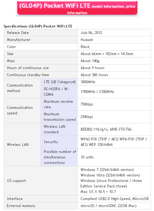 pocket wifi LTE GL04P Specifications