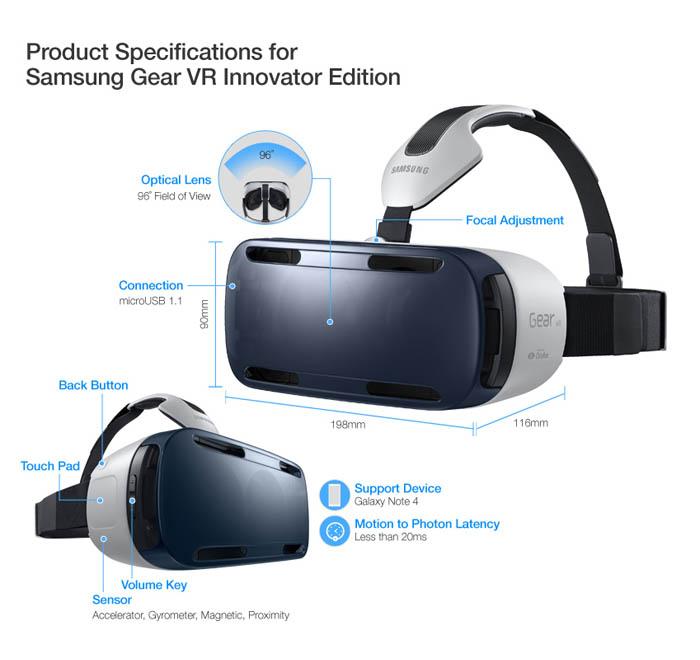 Samsung Gear VR 3 Innovator Edition