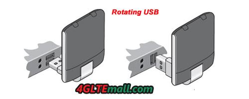 SIERRA 320u rotating USB INTERFACE