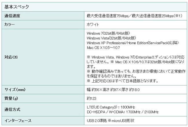 Pocket WiFi LTE GL02P specification