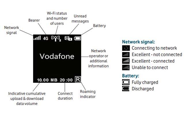 Vodafone R226 Screen