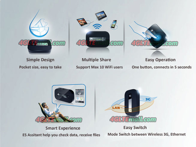 HUAWEI E5151 key features and advantage