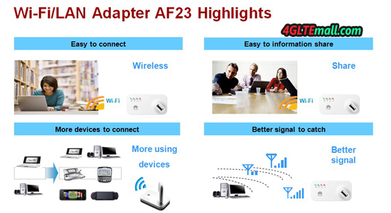 WIFI LAN AF23 LTE SHARING DOCK HIGHLIGHTS