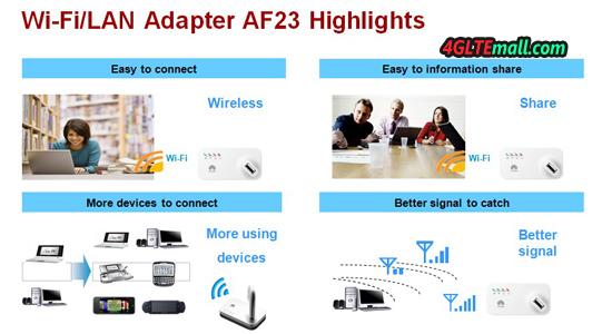 WIFI LAN AF23 LTE SHARING DOCK HIGHLIGHTS