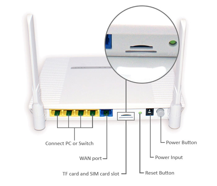 ZOOM T3200-C22 4G LTE Kabelloser Router