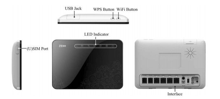 ZTE MF29T 4G LTE CPE Router Appearance