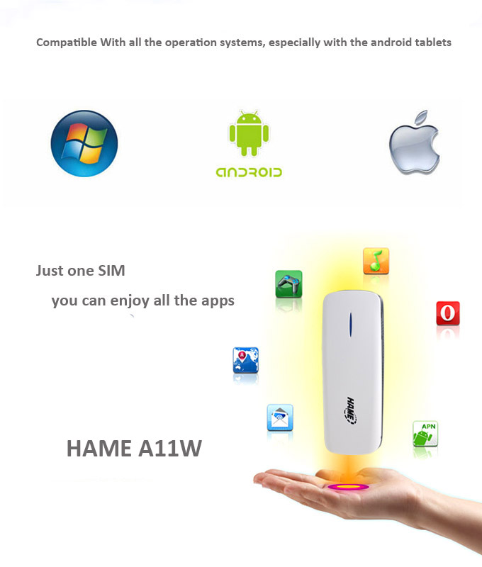 HAME A11W Applications and OS support