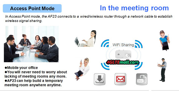 AF23 AS ACCESS POINT MODE