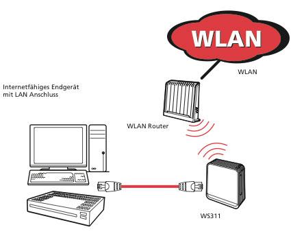HUAWEI WS311 802.11b/g/n Wireless LAN Extender